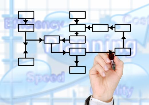 Avantatges de la gestió documental al núvol per a empreses