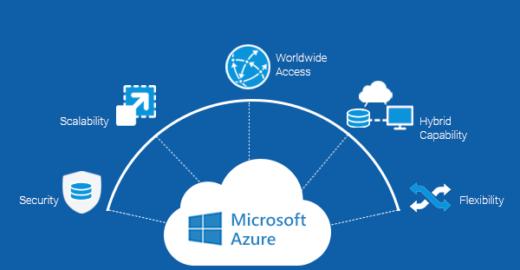 Empresas importantes que se mueven a Microsoft Azure